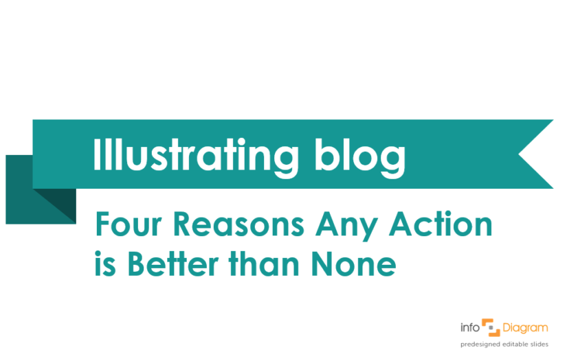 hbr article illustration actions ppt