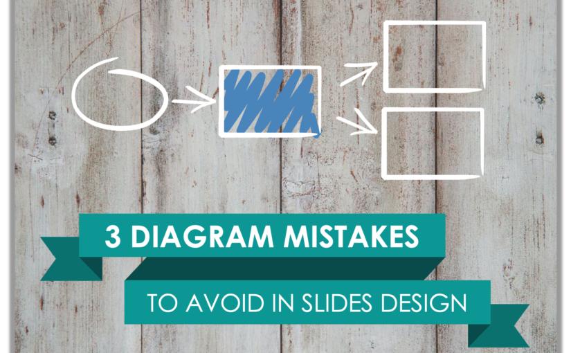 Diagram Mistakes to avoid in Presentation Slide Design