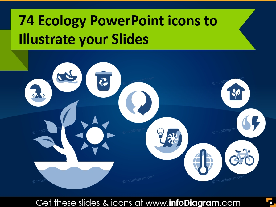 74 Ecology PowerPoint icons to Illustrate your Slides