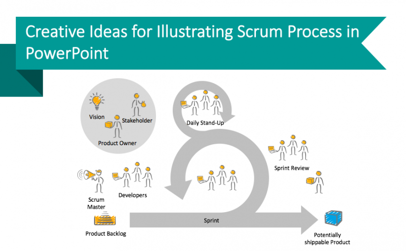 Creative Ideas for Illustrating Scrum Process in PowerPoint