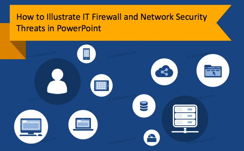How to Illustrate IT Firewall and Network Security Threats in PowerPoint