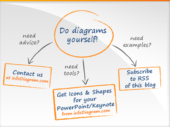 infoDiagram_support12