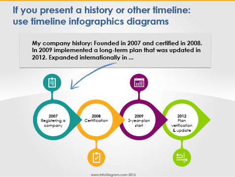 Presenting Timeline Using Infographics Diagrams Blog Creative