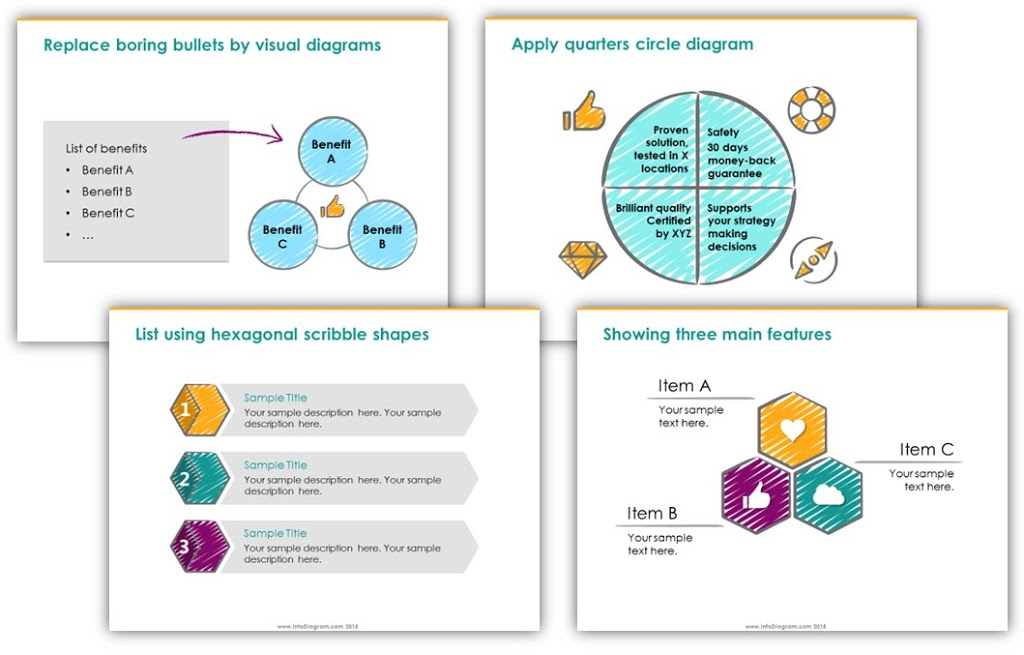 how to show benefits or features creatively [slideshare] - infodiagram, Presentation templates