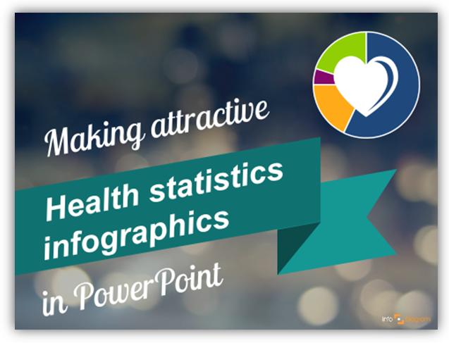 health data infographics ppt slide design makeover