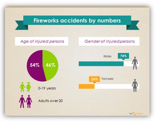 health infographics slide result