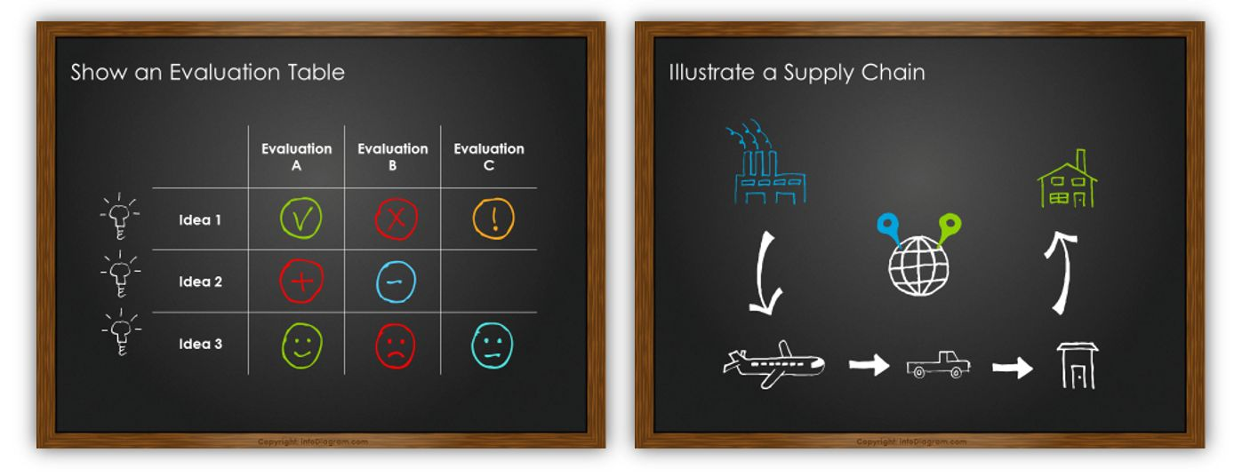sketchnoting_blackboard_example_evaluate_scm_supply