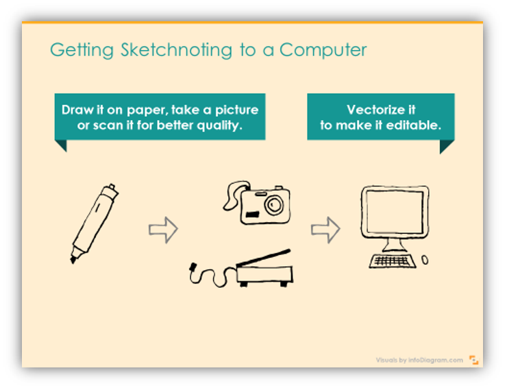 sketchnoting scan presentation vector