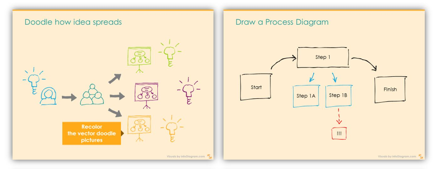 sketchnoting_slide_example_process_idea_spread