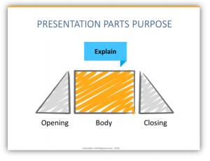presentation structure body slide