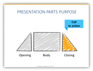 presentation structure closing slide cta