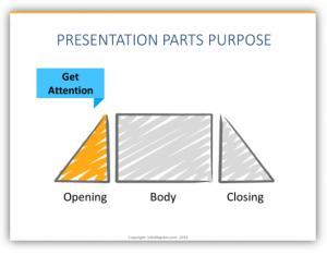 presentation_structure_opening_slide