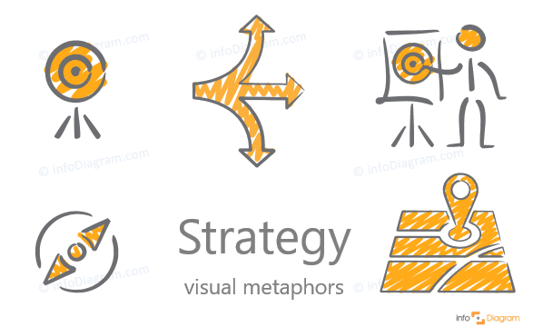 scribble strategy illustration vector icons ppt handdrawn