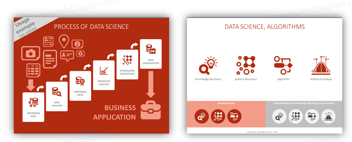 Data Science Process Ppt - Blog