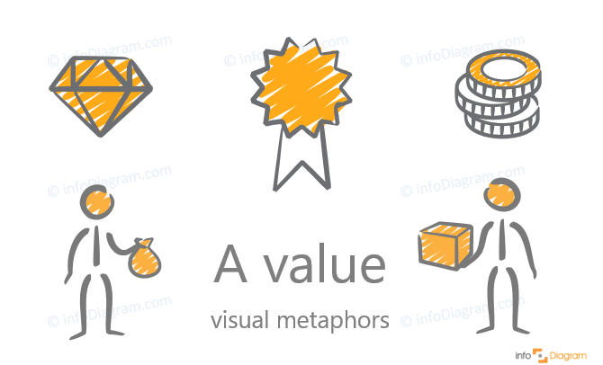 added value symbol ppt presentation