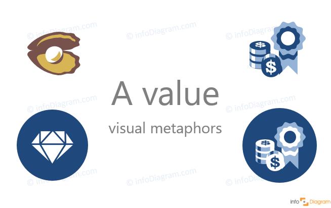 added value symbol ppt presentation