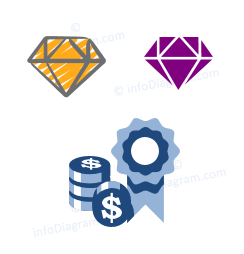added value symbol powerpoint