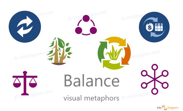 balance comparison concept visualization picture ppt
