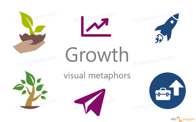 Business Development Growth symbol presentation