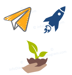 company growth symbols ppt