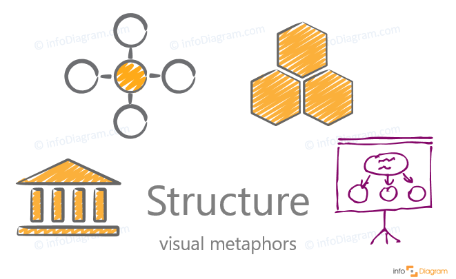 hand drawn structure scribble organization icon ppt