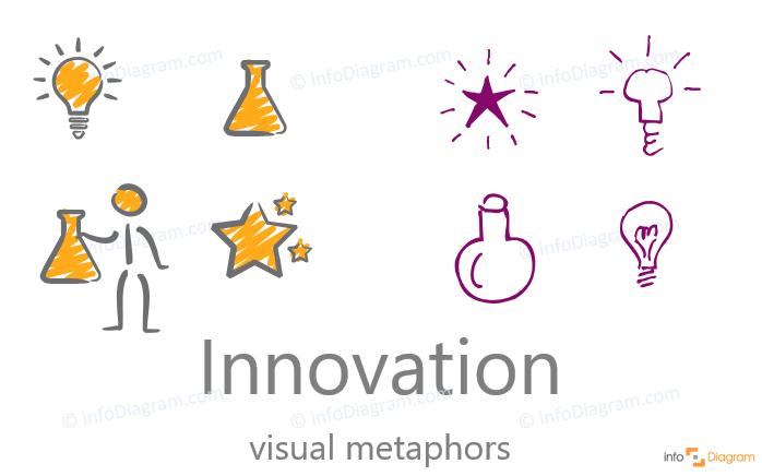 innovation presentation novelty scribble icons ppt