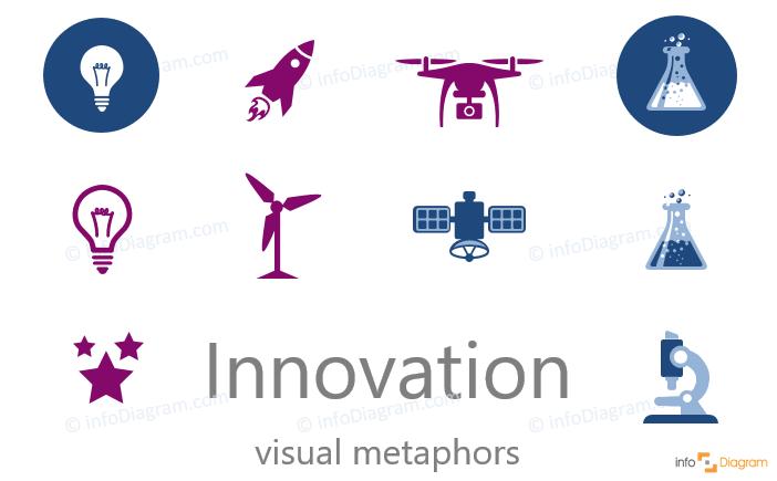 innovation presentation novelty modern flat icons