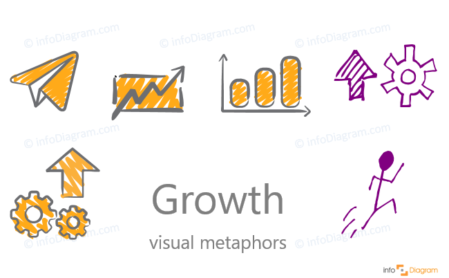 hand sketch growth symbol scribble ppt