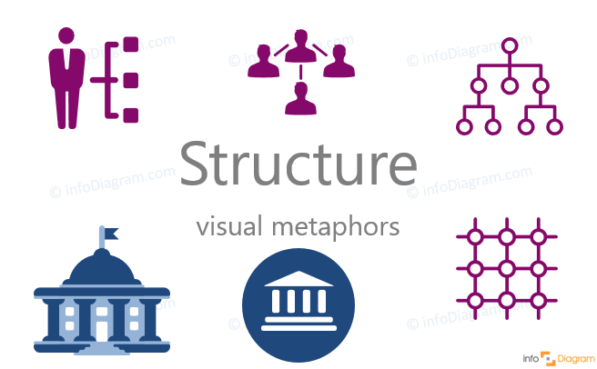 organization structure modern flat symbol ppt