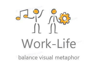 work life balance symbol ppt