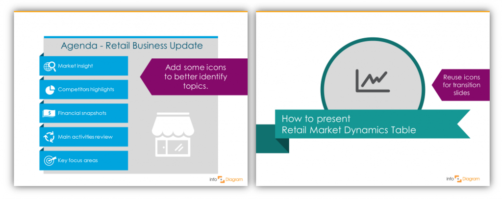retail business agenda presentation icon ppt