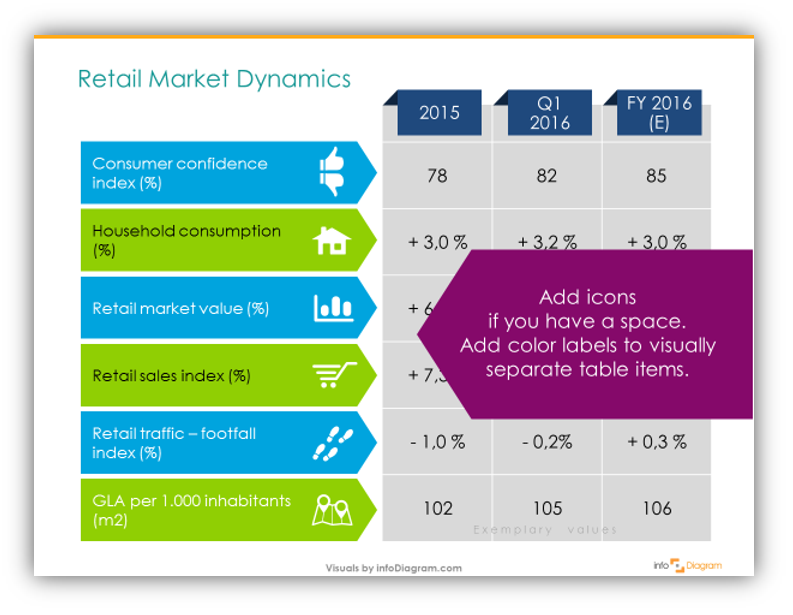 retail_market_insight_presentation_ppt