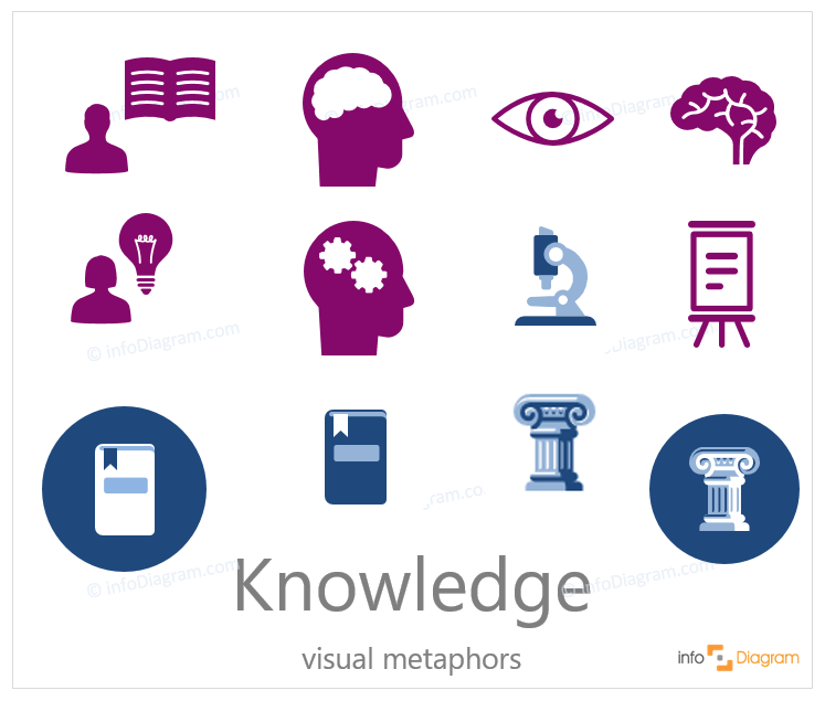 knowledge flat icon education PowerPoint