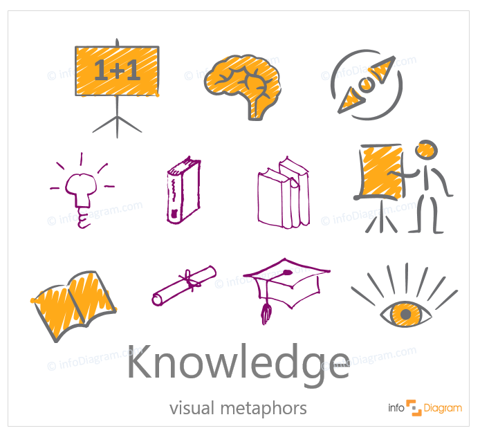 knowledge scribble icon education powerpoint sketch