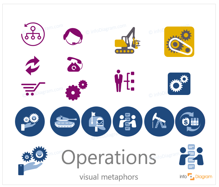 illustrate operation concept OPEX icon flat PowerPoint