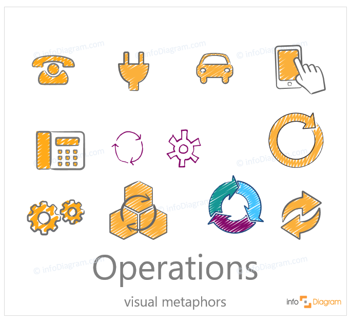 illustrate operation concept OPEX scribble icon visualization