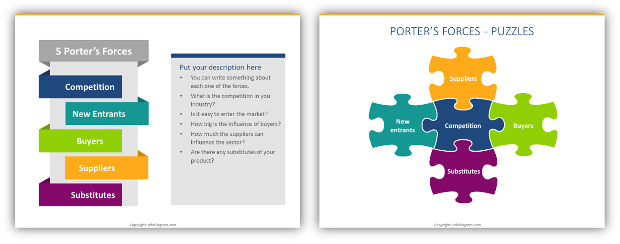 infographics porter forces powerpoint chart