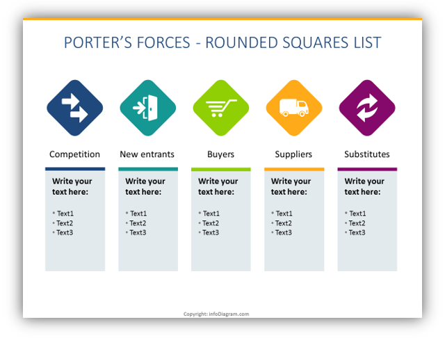 porter forces ppt diagram