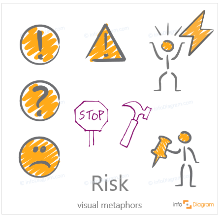 risk icons creative doodle