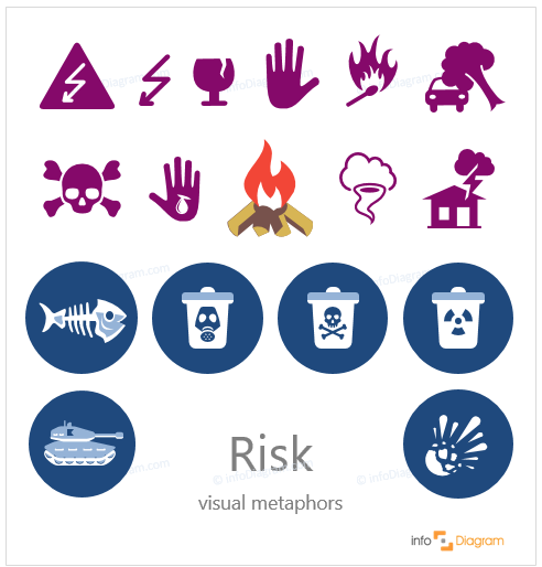 risk ppt flat icons