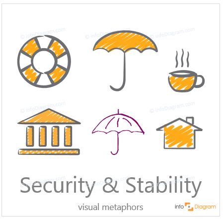 security scribble icons creative powerpoint