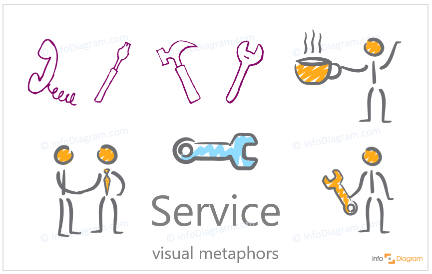 service icons ppt doodle scribble style
