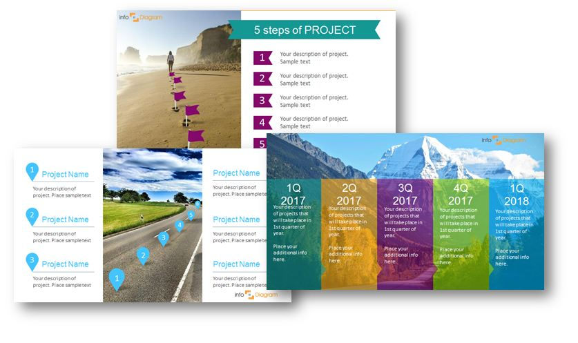 5 year strategy road map landmarks, project steps sand footprint roadmap picture, quarter milestones