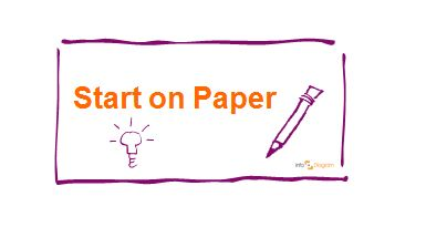 get creative creativity ppt presentation blog creative