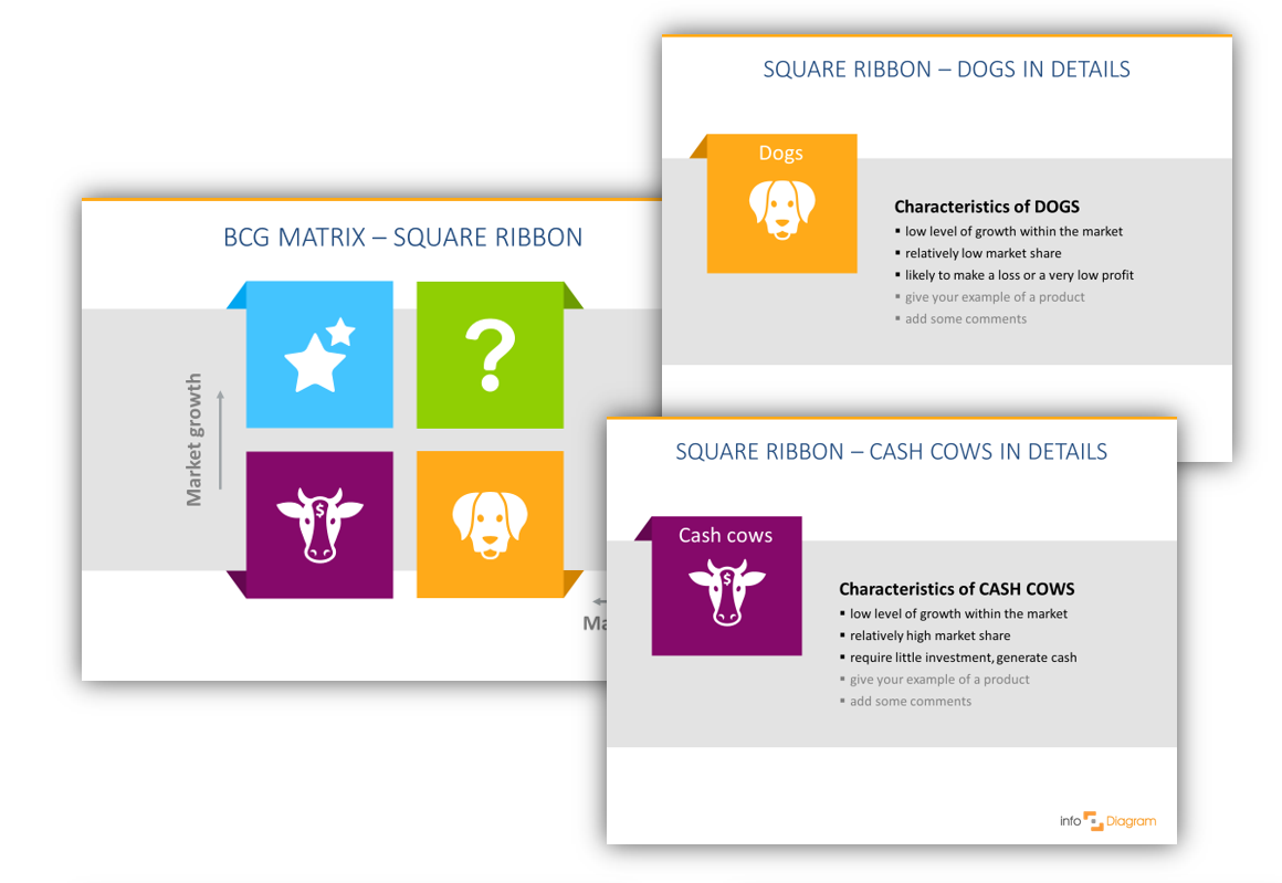 bcg diagram icon square ribbon cash cows dogs
