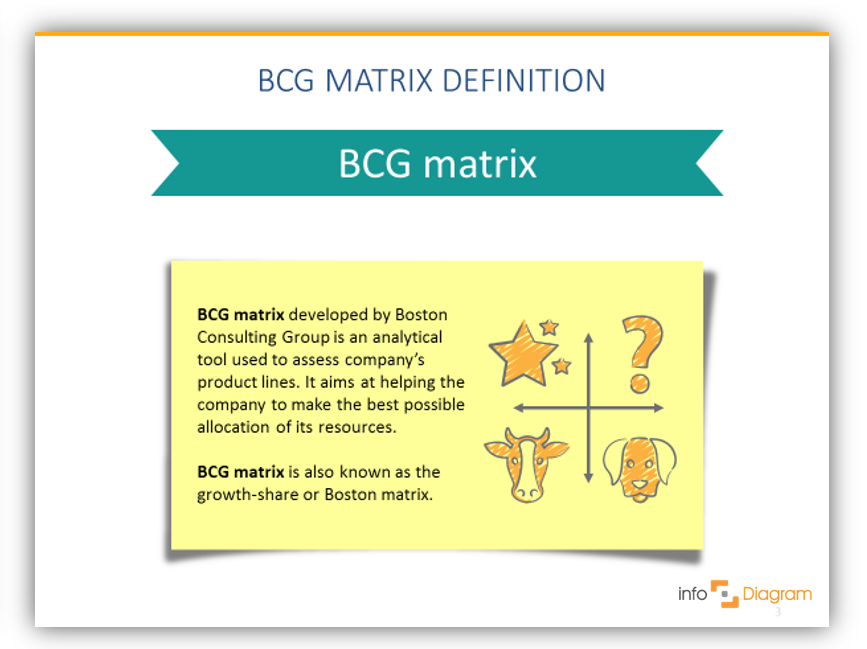 bcg matrix definition ppt slide
