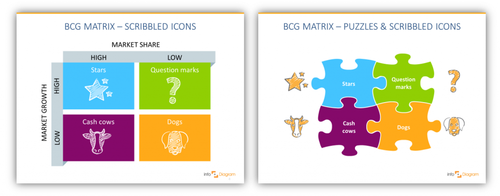 bcg matrix for ub group The boston consulting group (bcg) is a global management consulting firm with over 80 offices around the world our consultants advise leading organizations in value creation strategies, innovation, transformation, supply chain management and more.