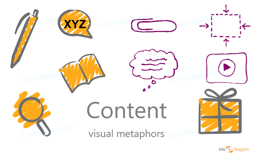 content scribble icons creative hand drawn