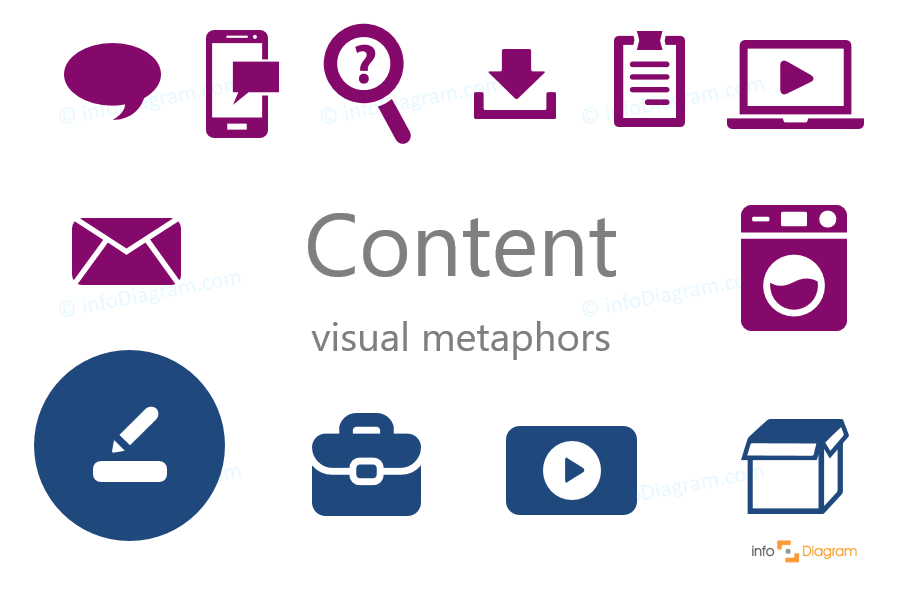 content flat simple icons for ppt presentation