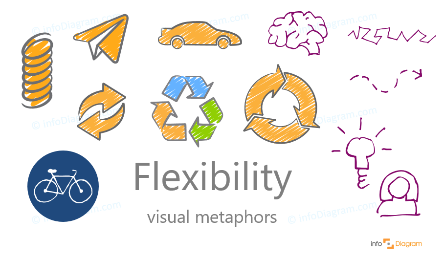 flexibility icon creative scribble powerpoint